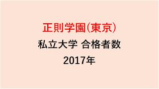 正則学園高校 大学合格者数 2017~2014年【グラフでわかる】