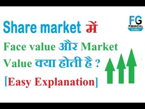 Face value और Market Value क्या होती है ? Complete Explanation [ Hindi ]