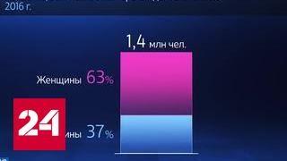 Россия в цифрах. Как становятся волонтерами