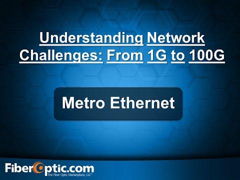 On-Demand - Understanding Network Challenges: Metro Ethernet