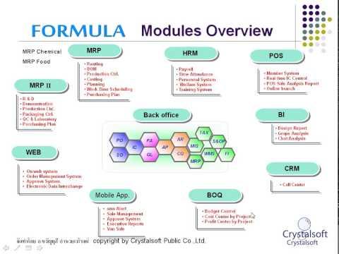 คู่มือSmartbiz ชุด 1/3 : CrystalSoft ERP and Products overview