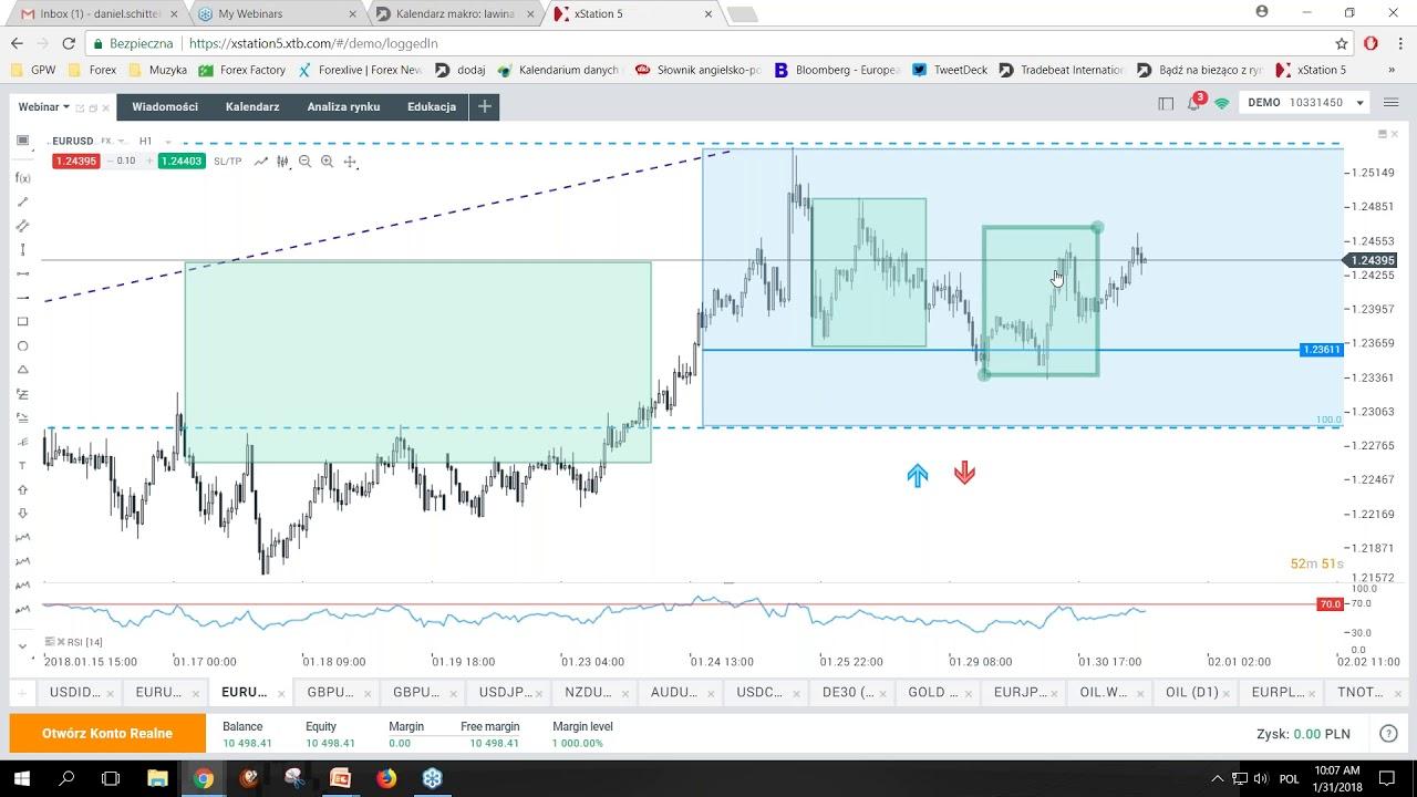 Ważny dzień dla EURUSD – codzienna analiza rynków XTB