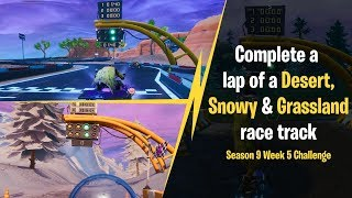 Complete a lap oḟ a Desert, Snowy and Grassland race track