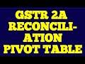 GSTR2A RECONCILATION - TALLY DATA AND GSTR2A SHEET