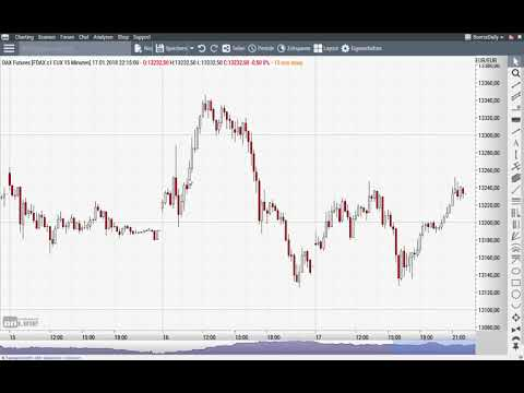 DAX: Die Wall Street kostet Nerven - Morning Call 18.01.2018