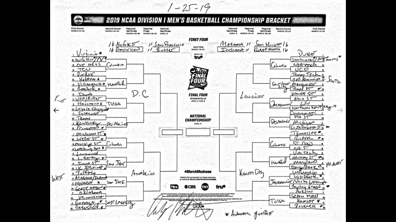 March Madness Bracket Predictions 50 Days From Selection