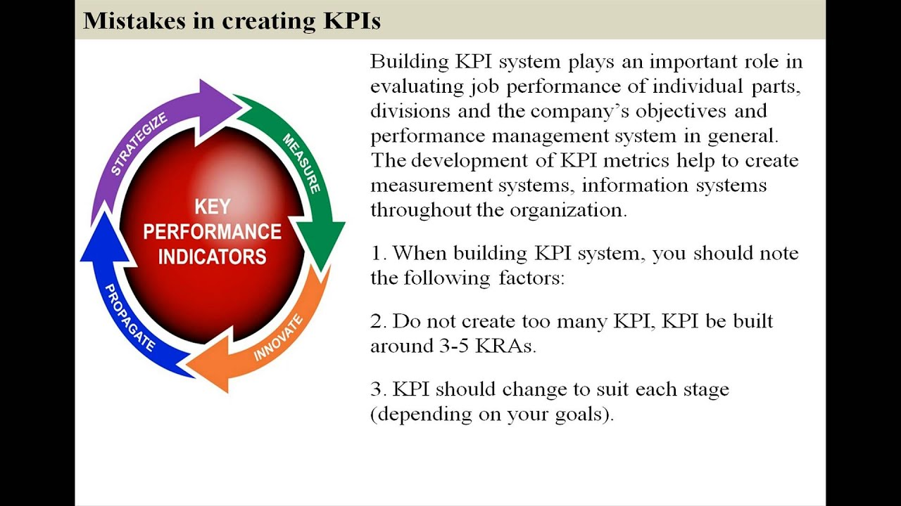 Production Kpis Youtube