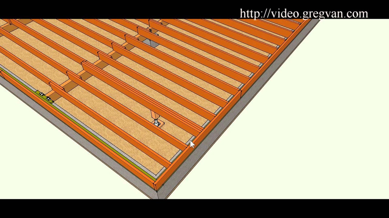 How To Add Joist To Fix Sagging Floor Joist  House ...