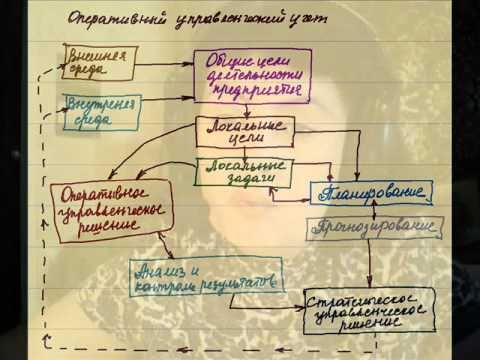 Лекция 14: Оптимизационные задачи на графах. Сетевое планирование. Потоки в сетях