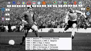 Кто брал чемпионат Англии? Манчестер Сити и другие победители АПЛ (Премьер-лига).