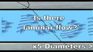 GE Panametrics Transport PT878 Ultrasonic Flowmeter www.portaflow.ru(, 2013-04-25T18:40:19.000Z)