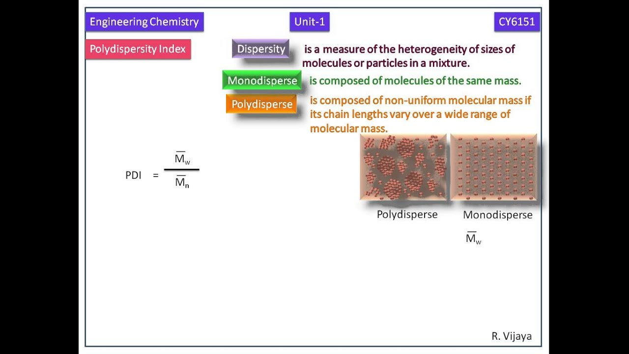 For this work, polydispersity index (PDI) increased from 3. Terf-butyl peroxyacetate initiated semibatch polymerization of 1,1-difluoroethylene in supercritical carbon dioxide n] obtained by gel permeation chromatography (GPC) was with a polydispersity index of 1.