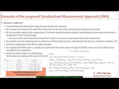 Standardized measurement approach for operational Risk