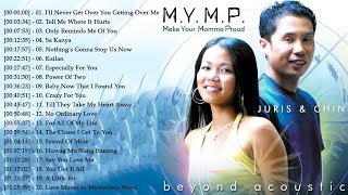 free mp3 songs download - Mymp ultimate collection nonstop love