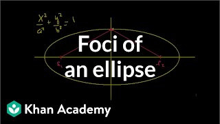 Foci of an ellipse | Conic sections | Algebra II | Khan Academy