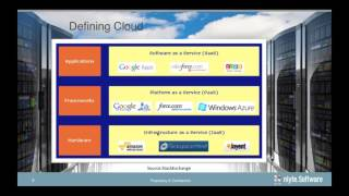 To Cloud or Not to Cloud: A Perspective from a Data Center Vice President Webinar Recording thumbnail