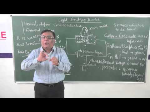 XII-12-5. Optoelectronic device(2014)Pradeep Kshetrapal Physics
