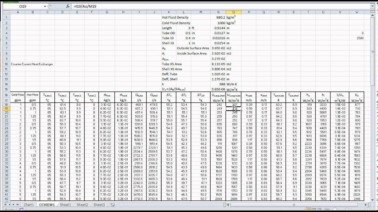 Double Pipe Heat Exchanger Excel Calculation
