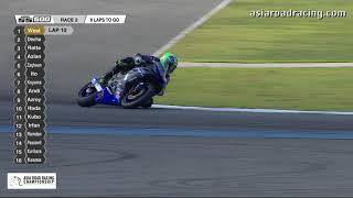 [REPLAY] SuperSports 600cc Race 2 Highlights - 2018 Rd1 Thailand