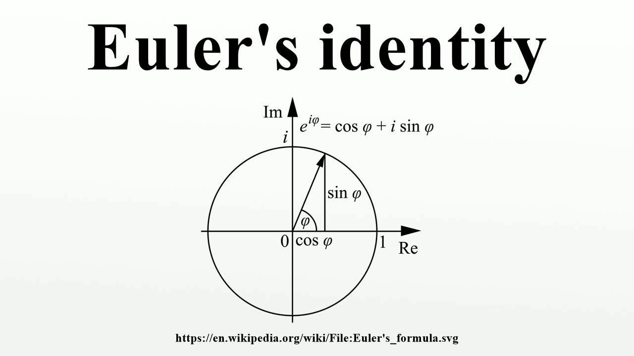 Euler's identity - YouTube