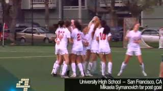 Repeat youtube video PlayOn! High School Soccer Girls Top Goals 2012-2013