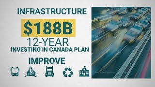 What's wrong with Canada's infrastructure plan?
