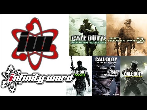 EVOLUTION of Infinity Ward Call of Duty Games