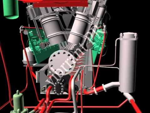 How Technology Works : Diesel Electric Locomotive's Charge Air Cycle