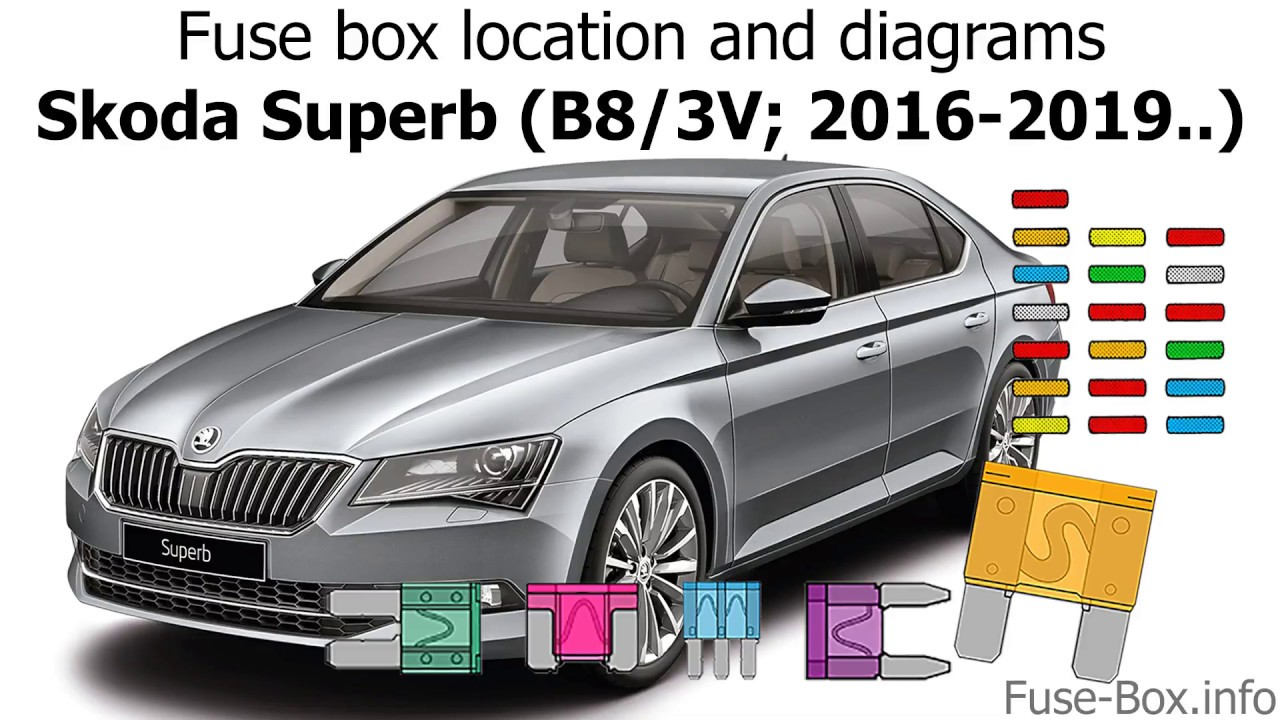 skoda fuse box diagram fuse box location and diagrams skoda superb  b8 3v  2016 2019  fuse box location and diagrams skoda