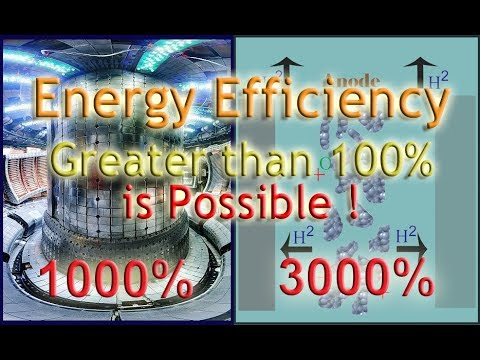 The Race To Unlimited Energy: Nuclear Fusion vs H2IL Hydrogen Power - 2018