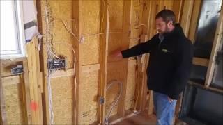 Proper Kitchen Wiring