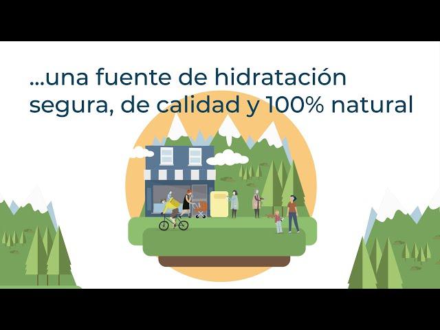 Día Mundial del Agua 2021 - ¿Qué significa el agua para ti?