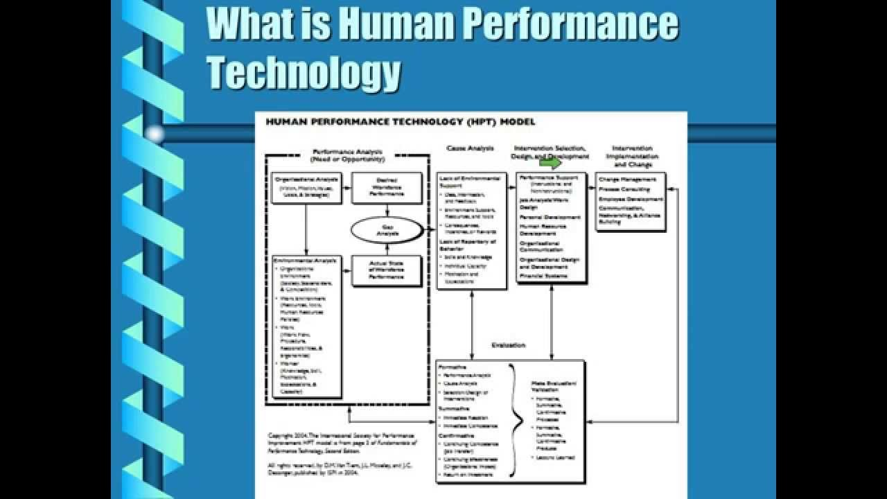 introduction to human performance technology Organizational performance human resources are regarded as one of the most important sources of today's firms human the purpose of strategic human resource management is to improve business performance (eg differences in technology impacting a person's performance.