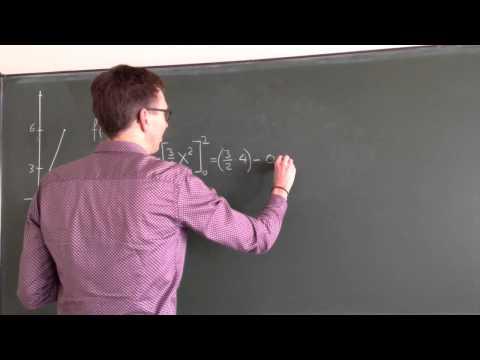 Berekenen van een bepaalde integraal from YouTube · Duration:  5 minutes 43 seconds