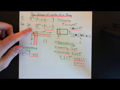 The Group of Units of a Ring Part 1