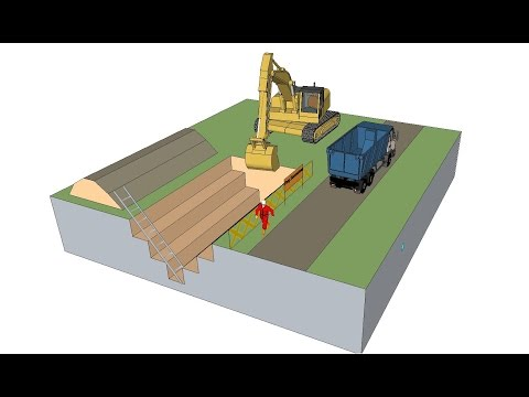 Construction Safety Documents Explained