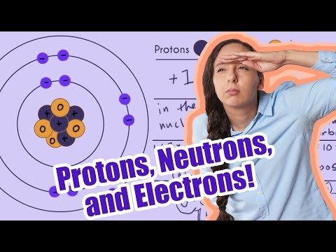 Protons, Neutrons, and Electrons (An Intro to Subatomic Particles)
