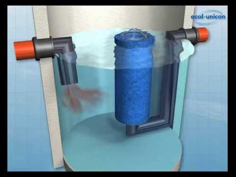 ESK - Stormwater High Efficiency Coalescence Oil/Water Separator