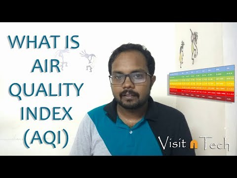 What really is Air Quality Index or AQI? How it is found out and what does it signify