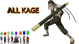 Naruto Kage Power levels