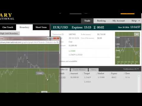 binary options mq4