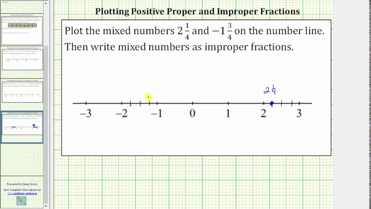 worksheet Mixed Numbers On A Number Line plot signed mixed numbers on the number line youtube line