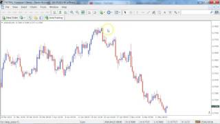 How To Add 8hr or 8 hour Forex Charts to META Trader MT4 Platform