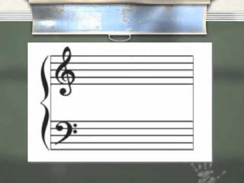 Beginner Pitch - Grand Staff, Middle C, Treble Clef, Bass Clef