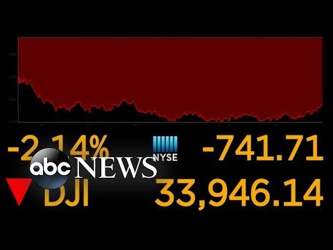 Stock market drops as delta variant fuels economic fear