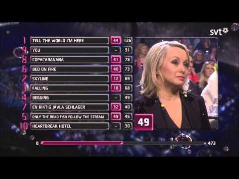 Melodifestivalen 2013  Voting