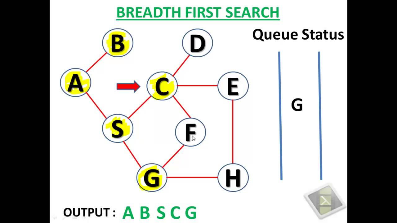 C Programlama BFS Algoritması (Breadth-First Search)