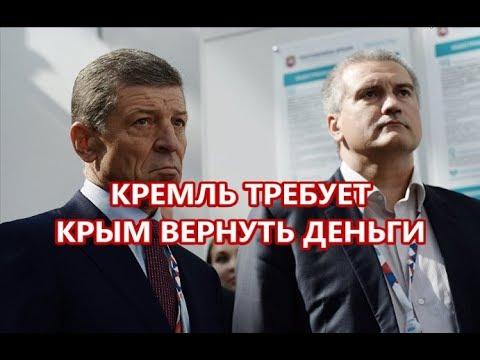 Кремль требует Крым