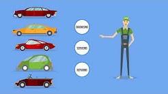 Auto Insurance Bloomington Minnesota