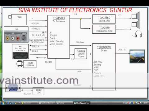 LCD TV Repair( Chip Level ) By SIE GUNTUR Lecture  1
